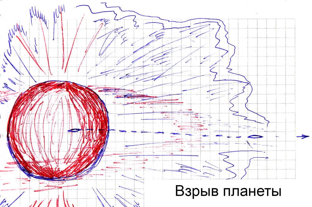 Взрыв-планеты