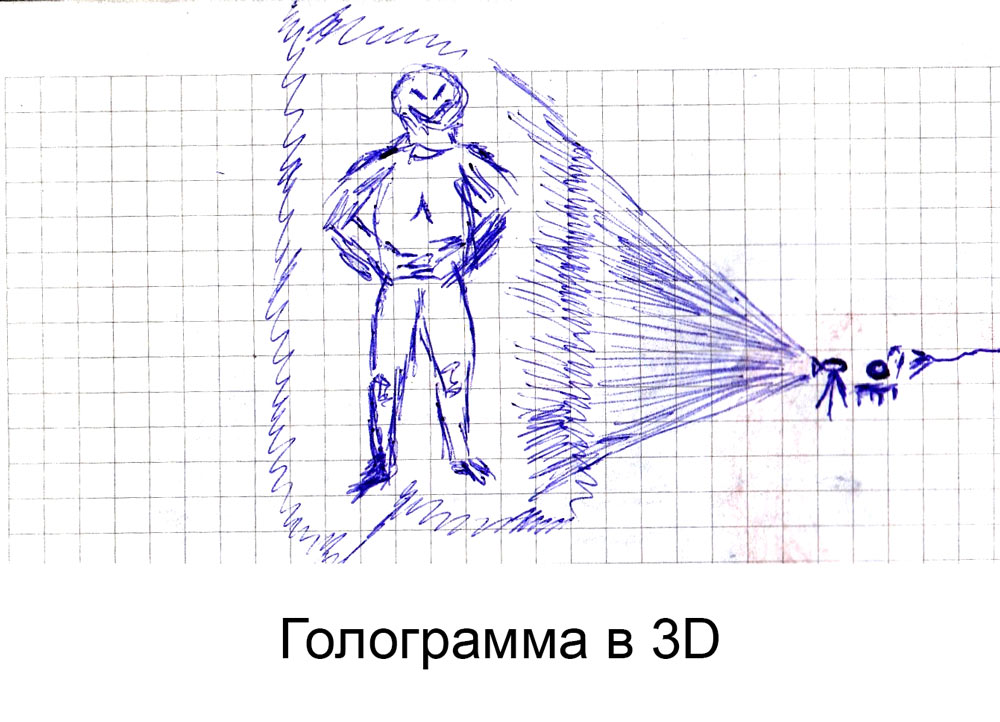 Голограмма-в-3D